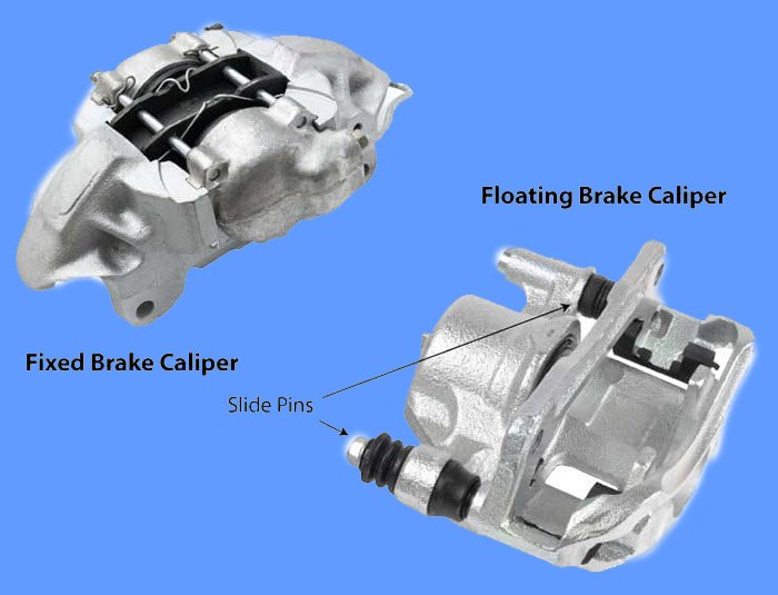 2-brake-caliper-types