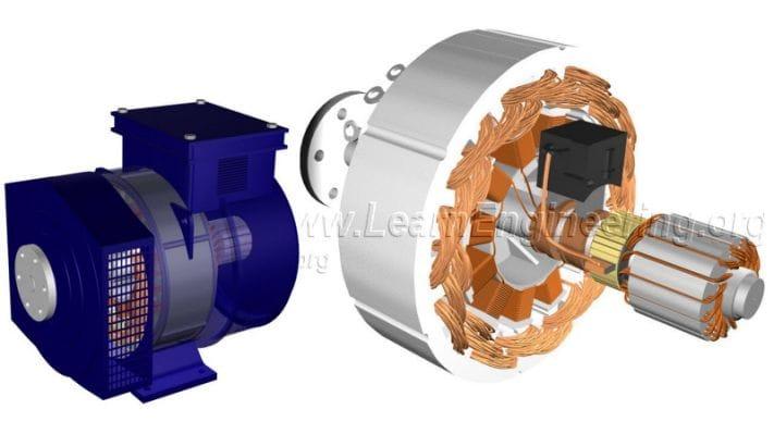 How alternator works