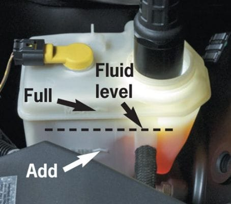 The brake fluid image