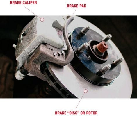 Brake Rotor between brake pads
