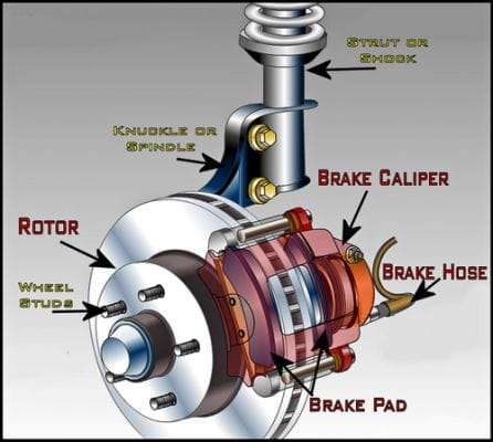 Brake rotors with related parts