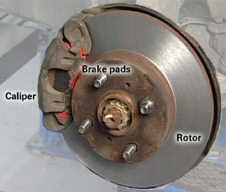 The Disc Brake System