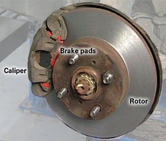 The Disc Brake System