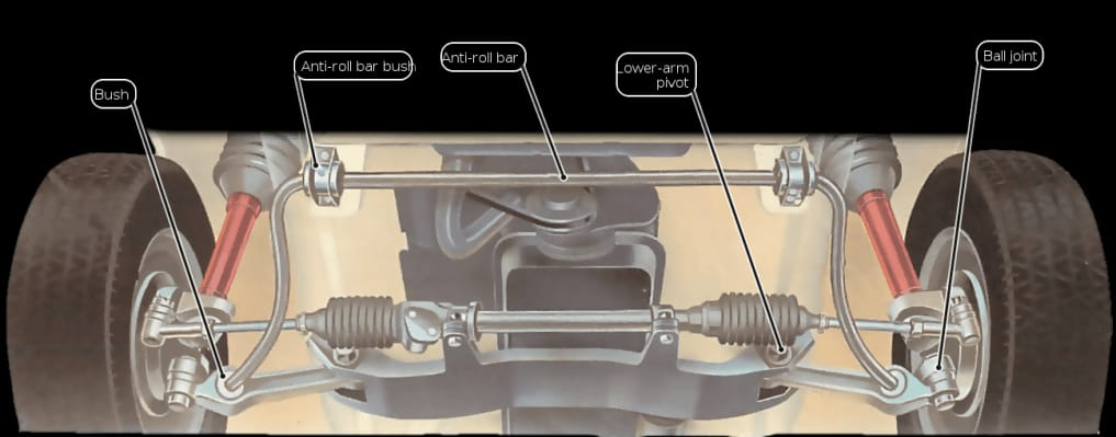 Bad Control Arms Symptoms