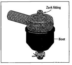 Zerk Fitting Sample Images