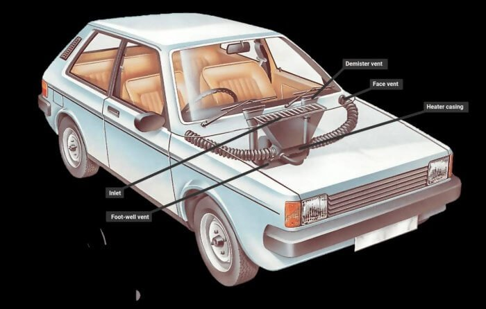 This image has an empty alt attribute; its file name is the-car-cabin-air-filter-e1570424670780.jpg