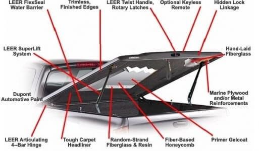Tonneau Cover Diagram