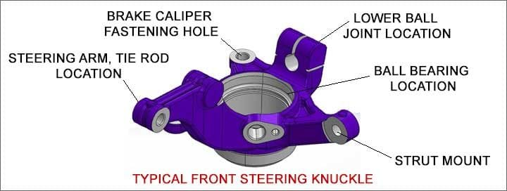 parts of steering knuckle