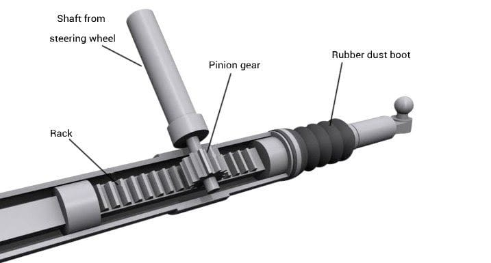 parts of steering rack