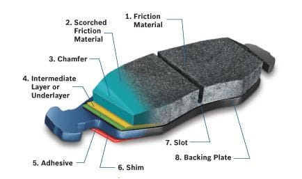 brake pad's structure