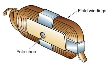 parts of starter field coils