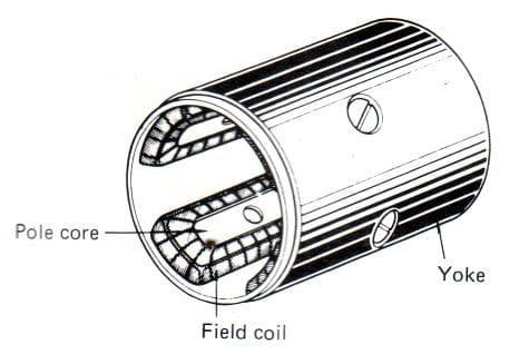 starter field coil casing