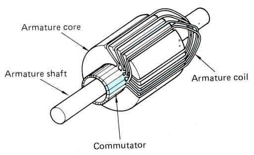 starter motor armature parts