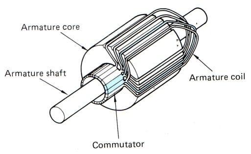 starter motor armature parts