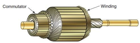 Armature Commutator