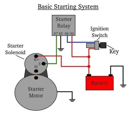 starter wiring diagram