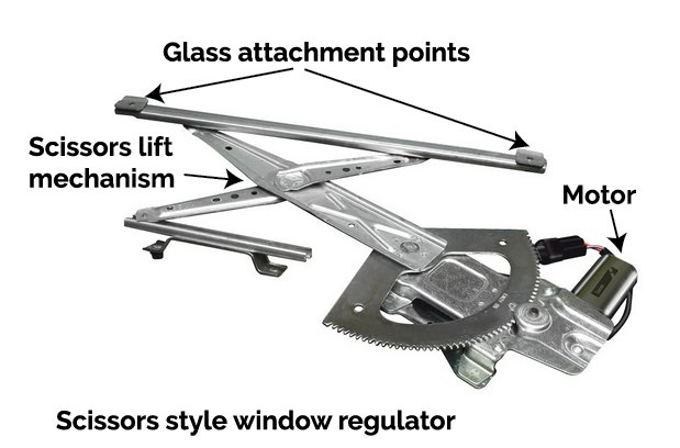scissor type window regulator showing the different parts